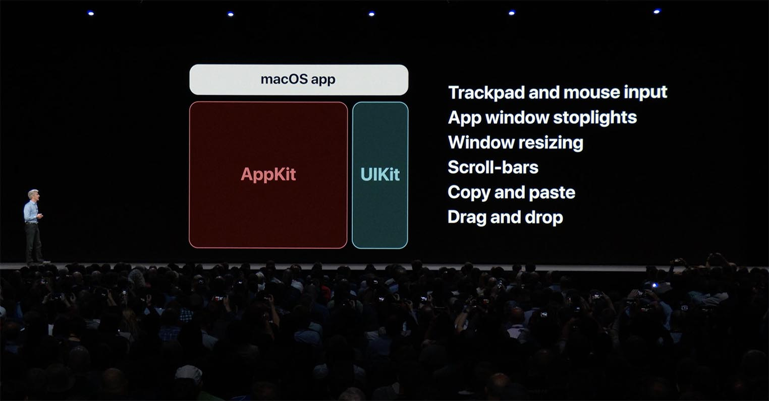 iOS macOS UIKit