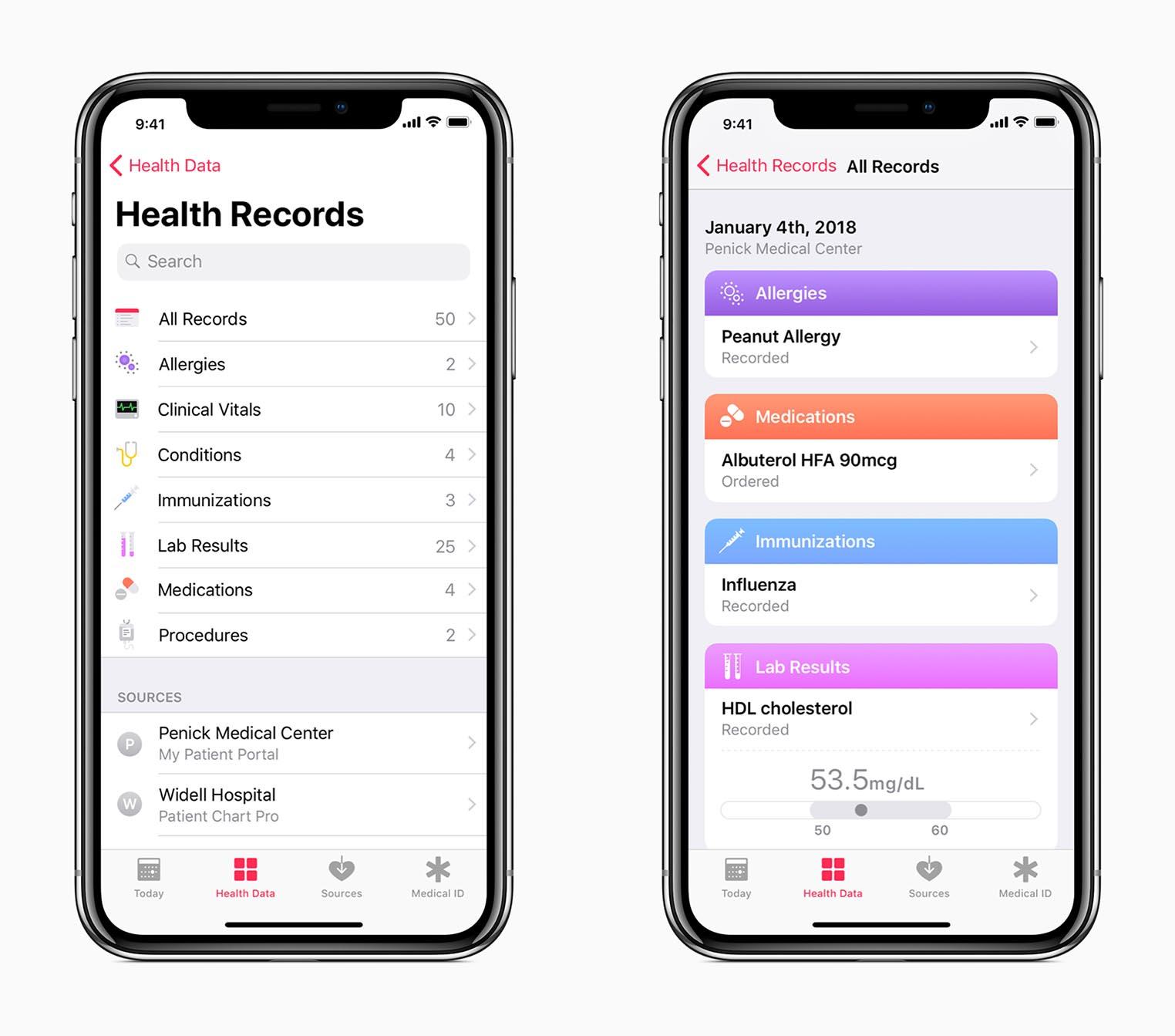iOS 11.3 Santé