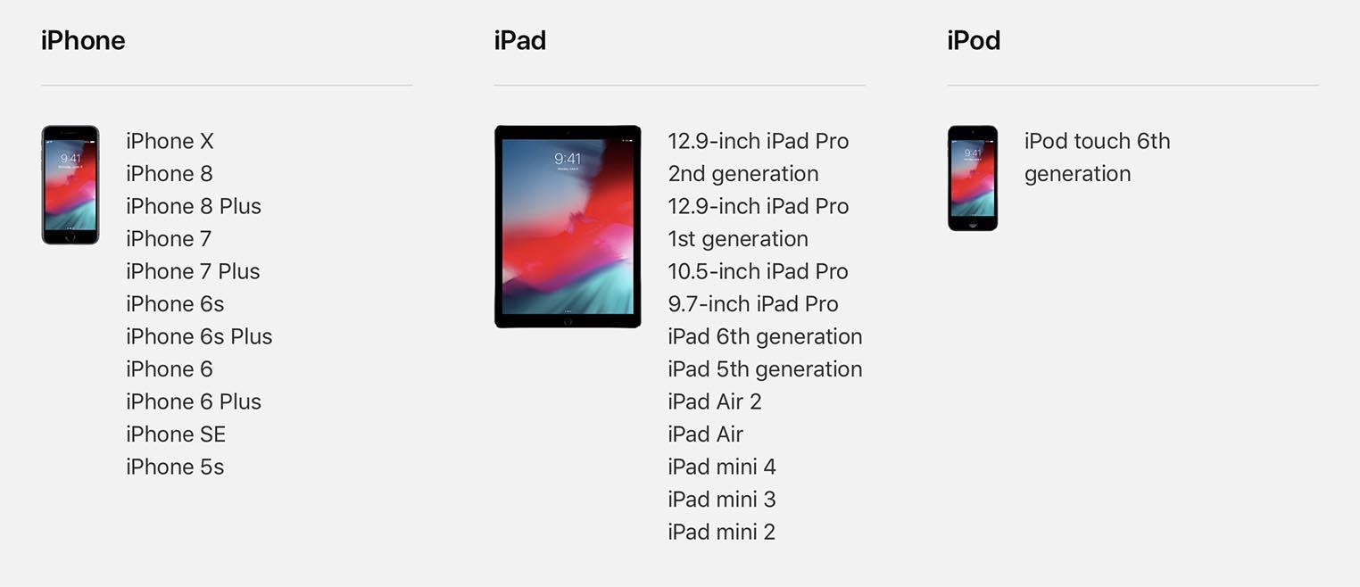 iOS 12 compatibilité
