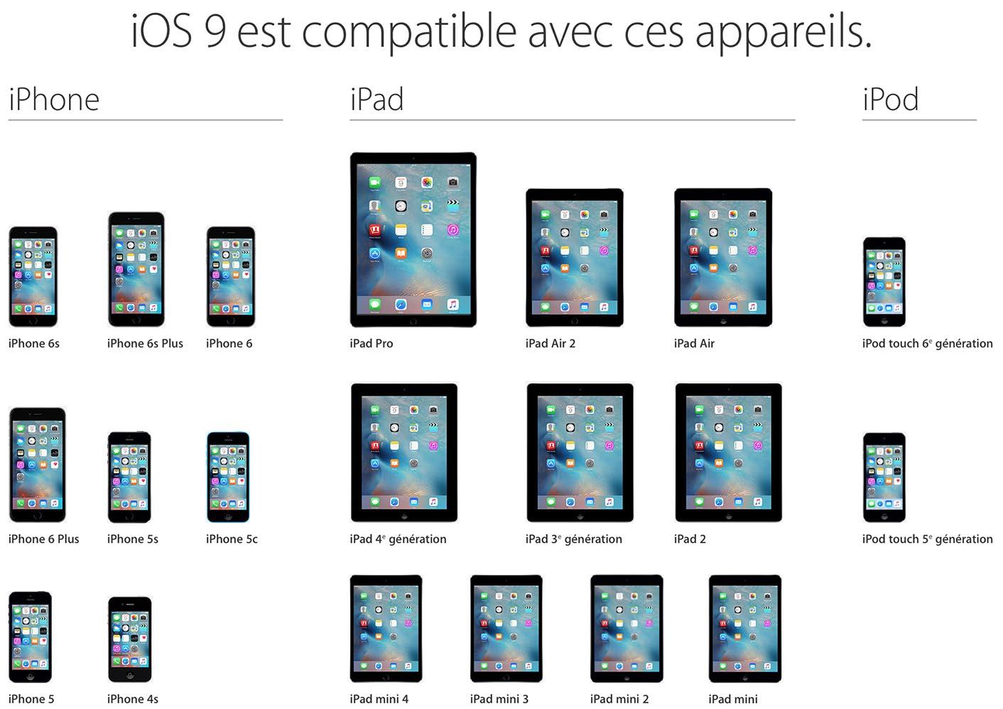 iOS 9 appareils compatibles