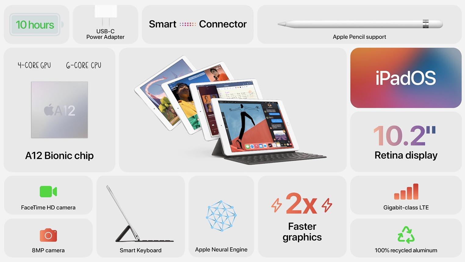 iPad 8 specs
