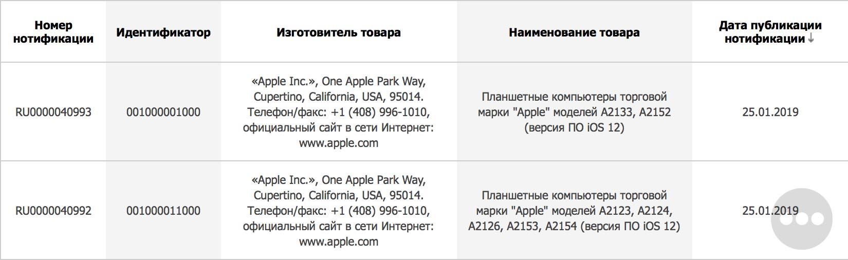iPad EEC janvier 2019
