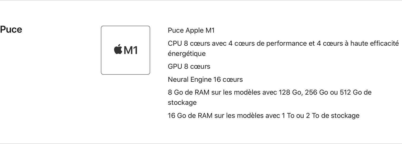 iPad Pro Apple M1 specs