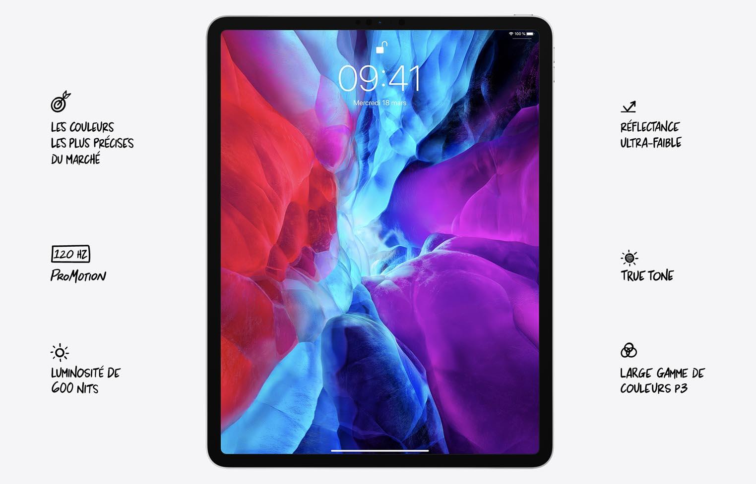 iPad Pro 2020 écran