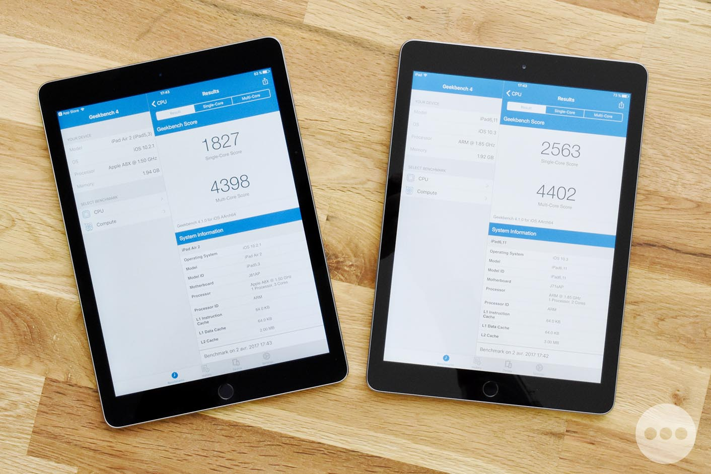 iPad 5 Geekbench