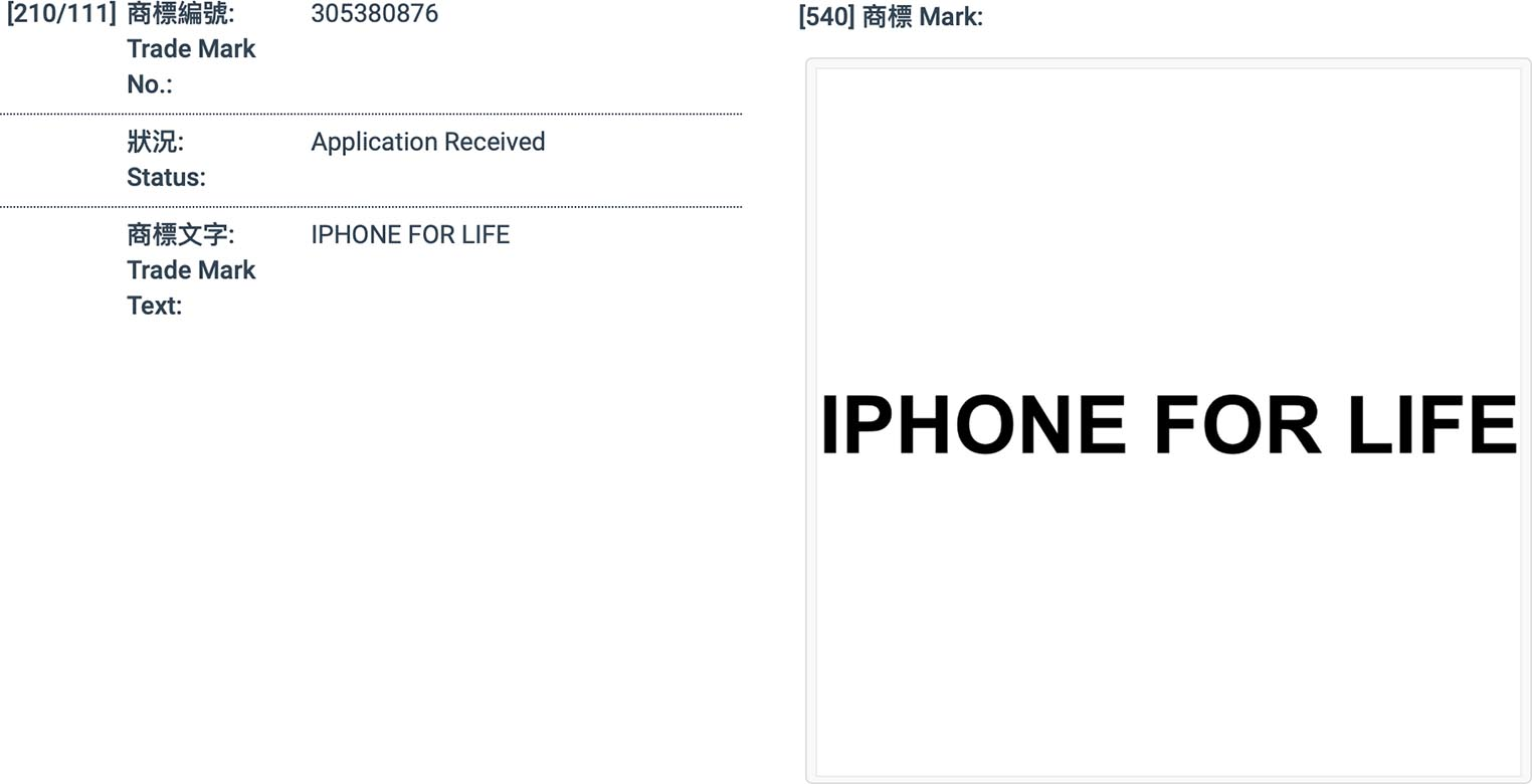 iPhone for Life Trademark