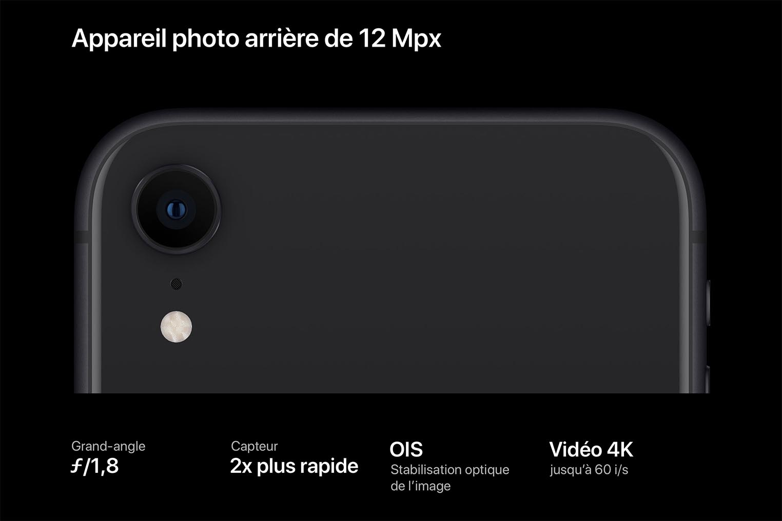 iPhone XR appareil photos