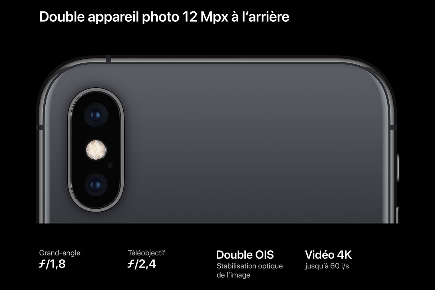 iPhone XS appareils photos