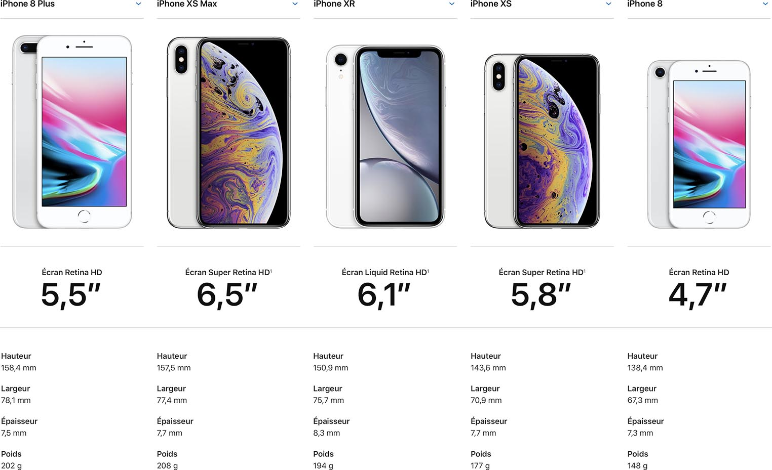 iPhone XS comparaison taille