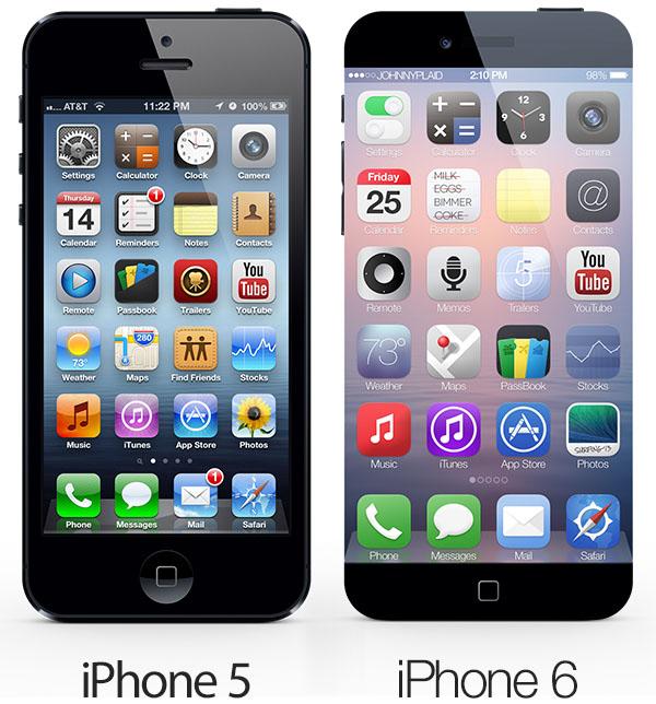 Consomac iphone 6 ce que l 39 on sait jusqu 39 ici - Taille iphone 6 en cm ...