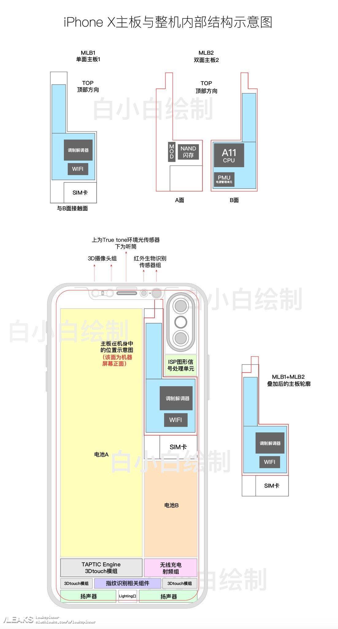 iPhone 8 composants