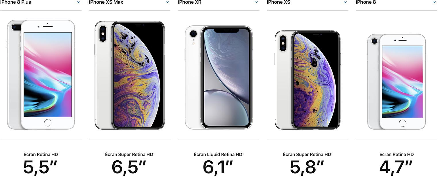 iPhone 2018 comparaison tailles