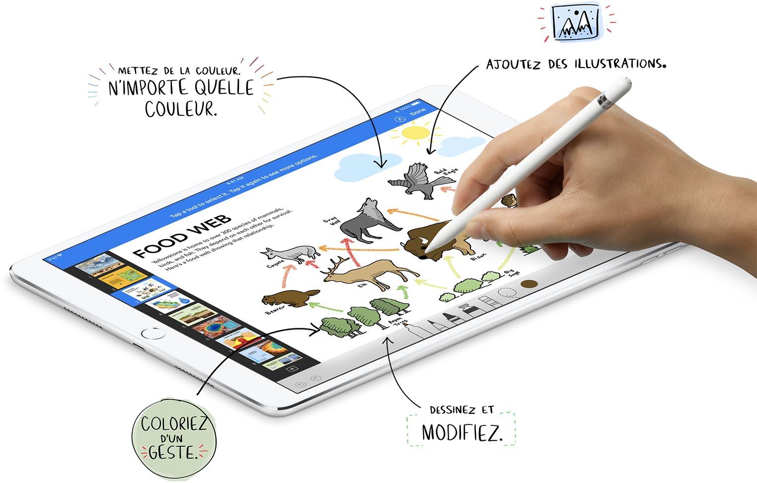 iWork Apple Pencil Keynote