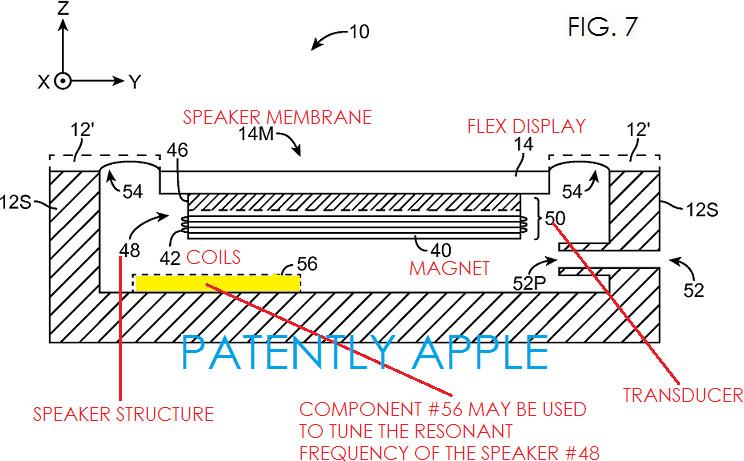 Apple brevet écran enceintes