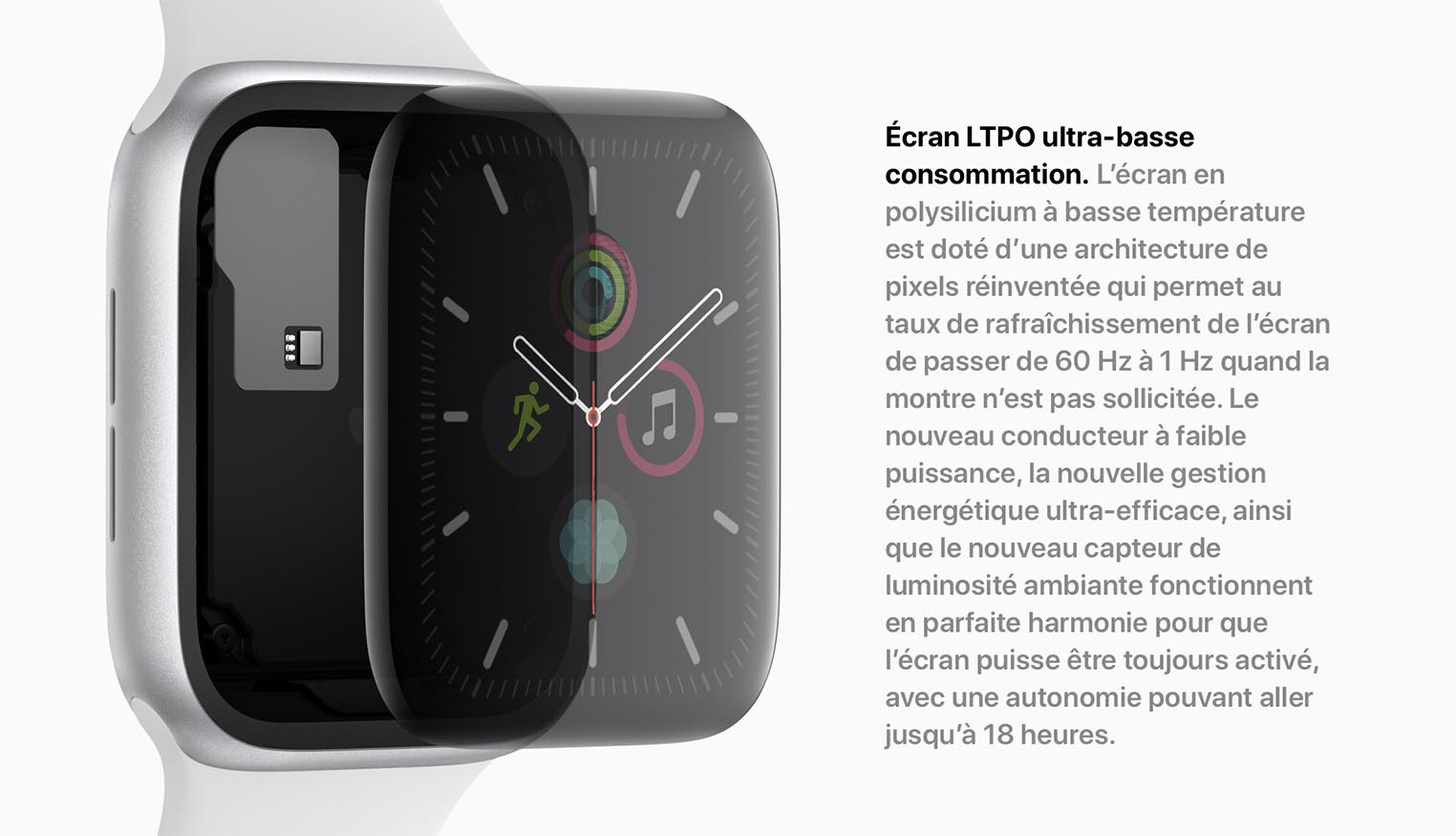 LTPO Apple Watch Series 5