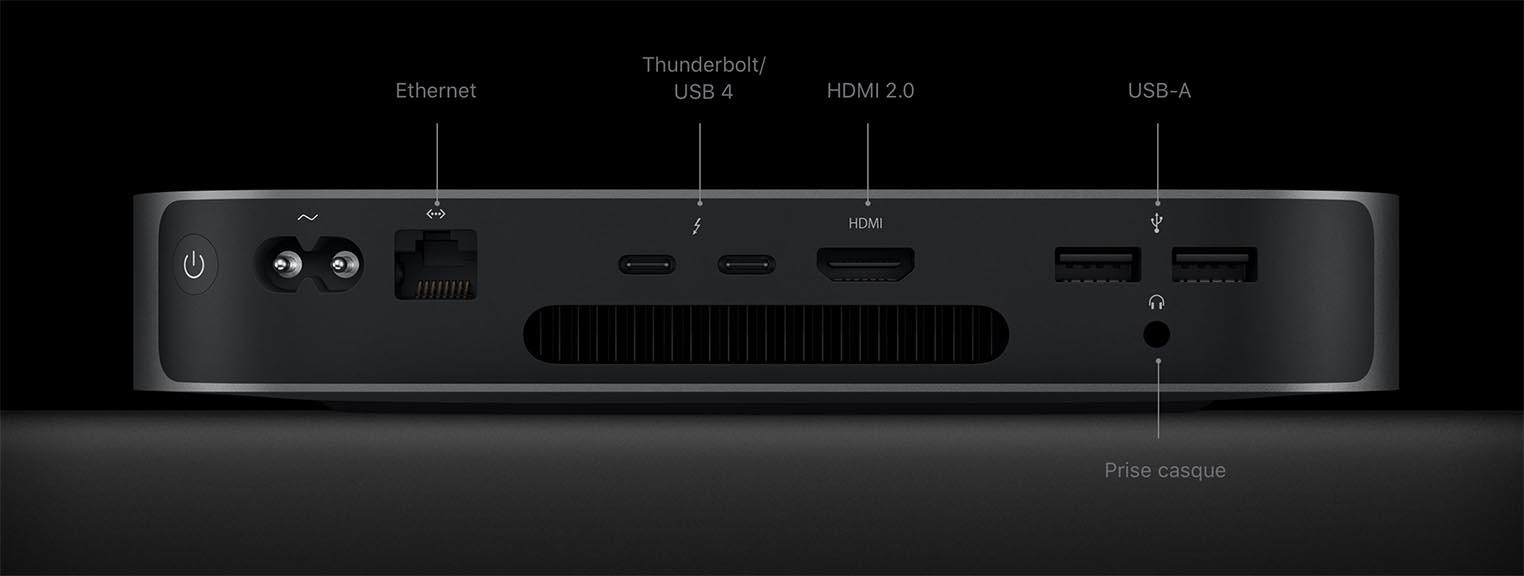 Connectique Mac mini Apple M1