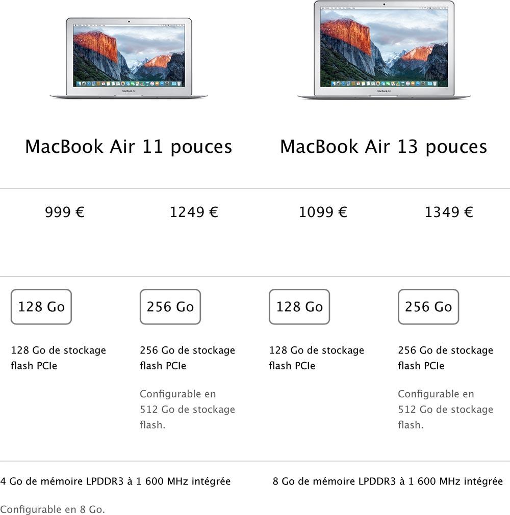 news  le macbook air passe a go de ram