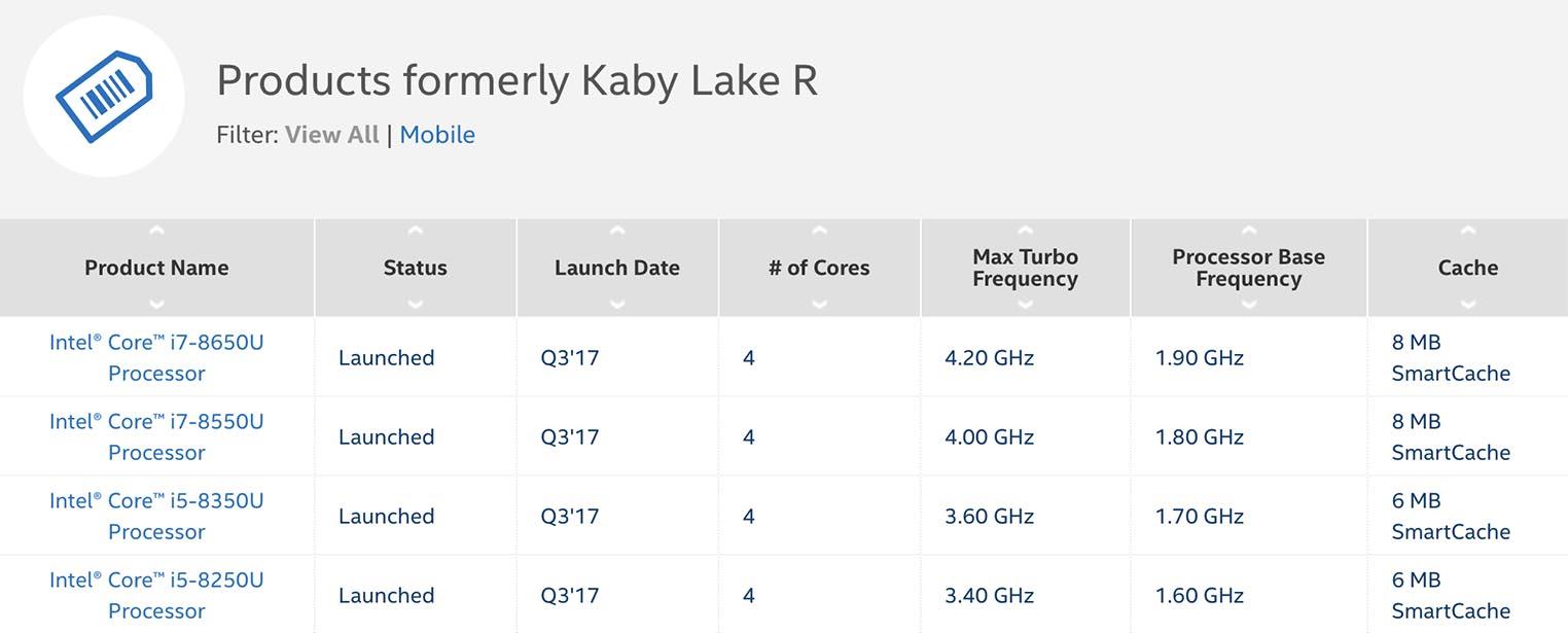Kaby Lake R ARK Intel