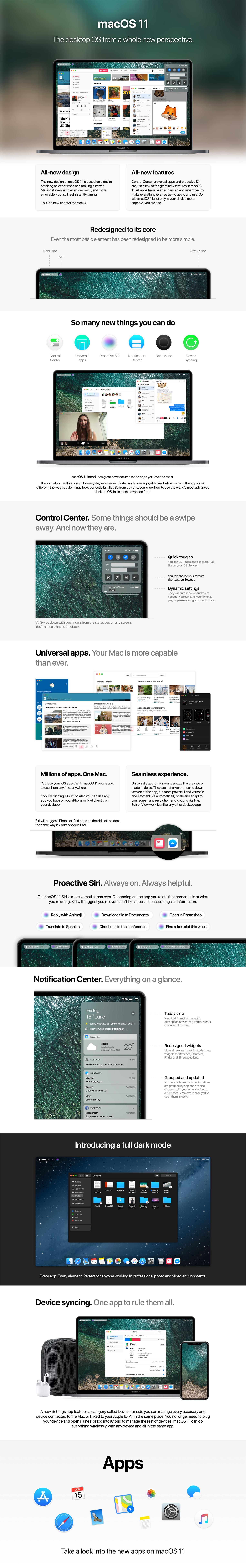 Concept macOS 11 Alvaro Pabesio