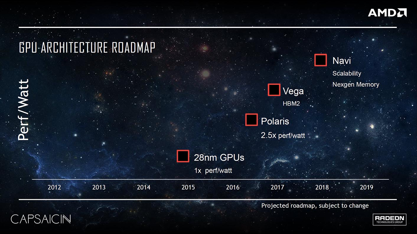 AMD Vega 10 roadmap