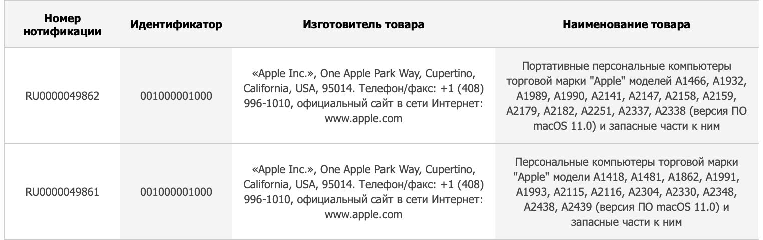 Macs macOS 11 EEC