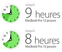 MacBook Pro 2013 Batterie