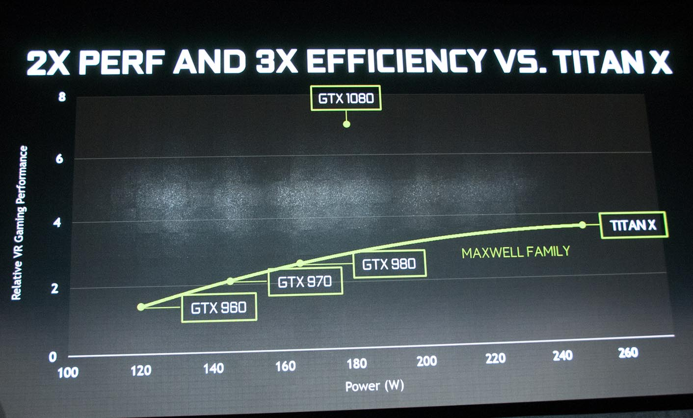 Nvidia Pascal performances