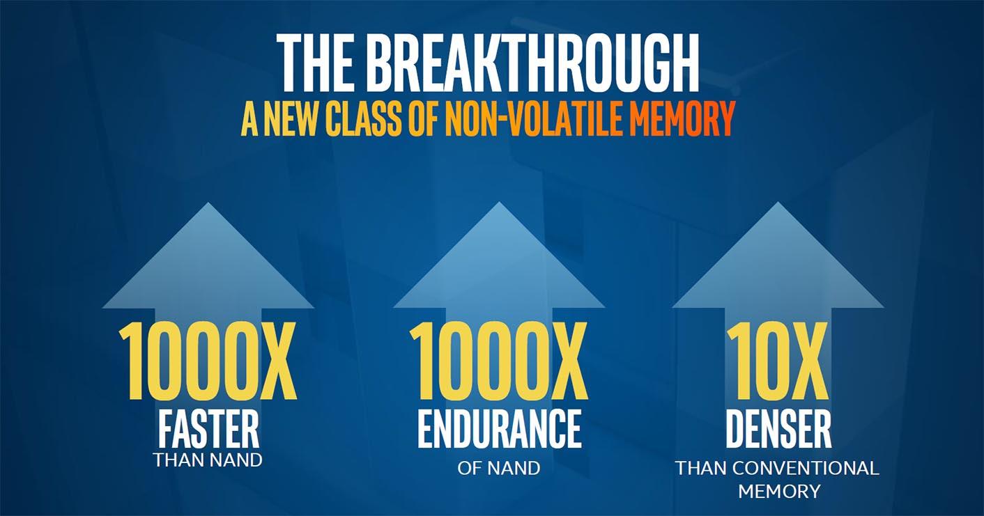 Intel Optane vitesse