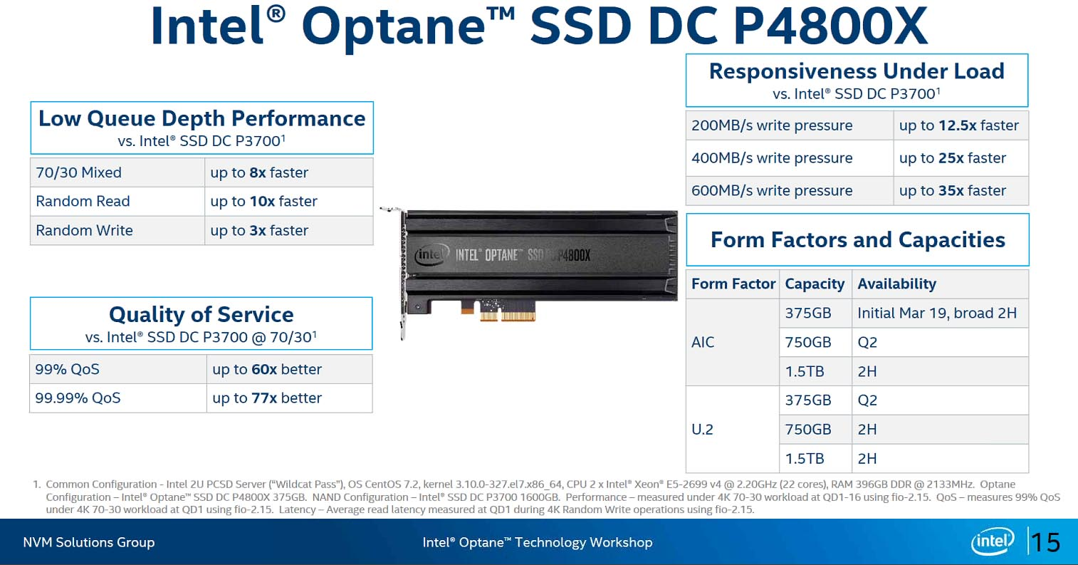 Intel Optane P4800X