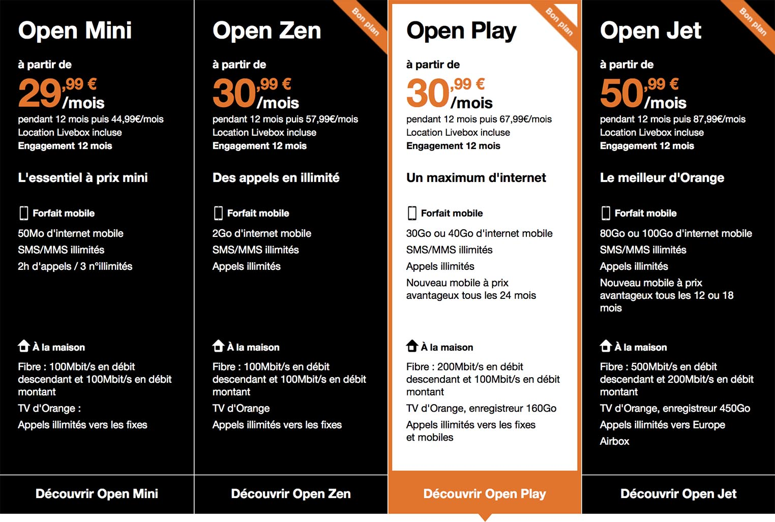 Orange promo Open Play