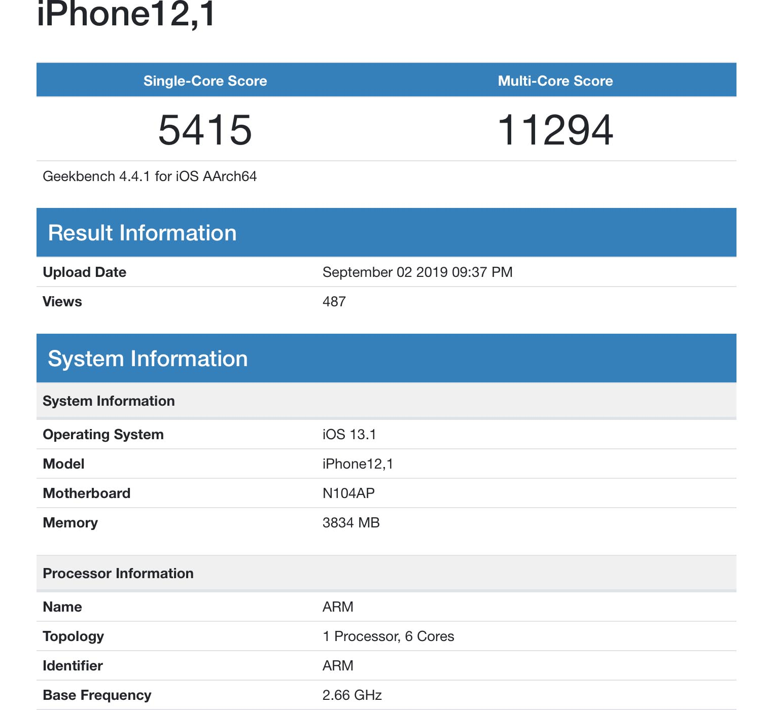 Benchmark iPhone 11