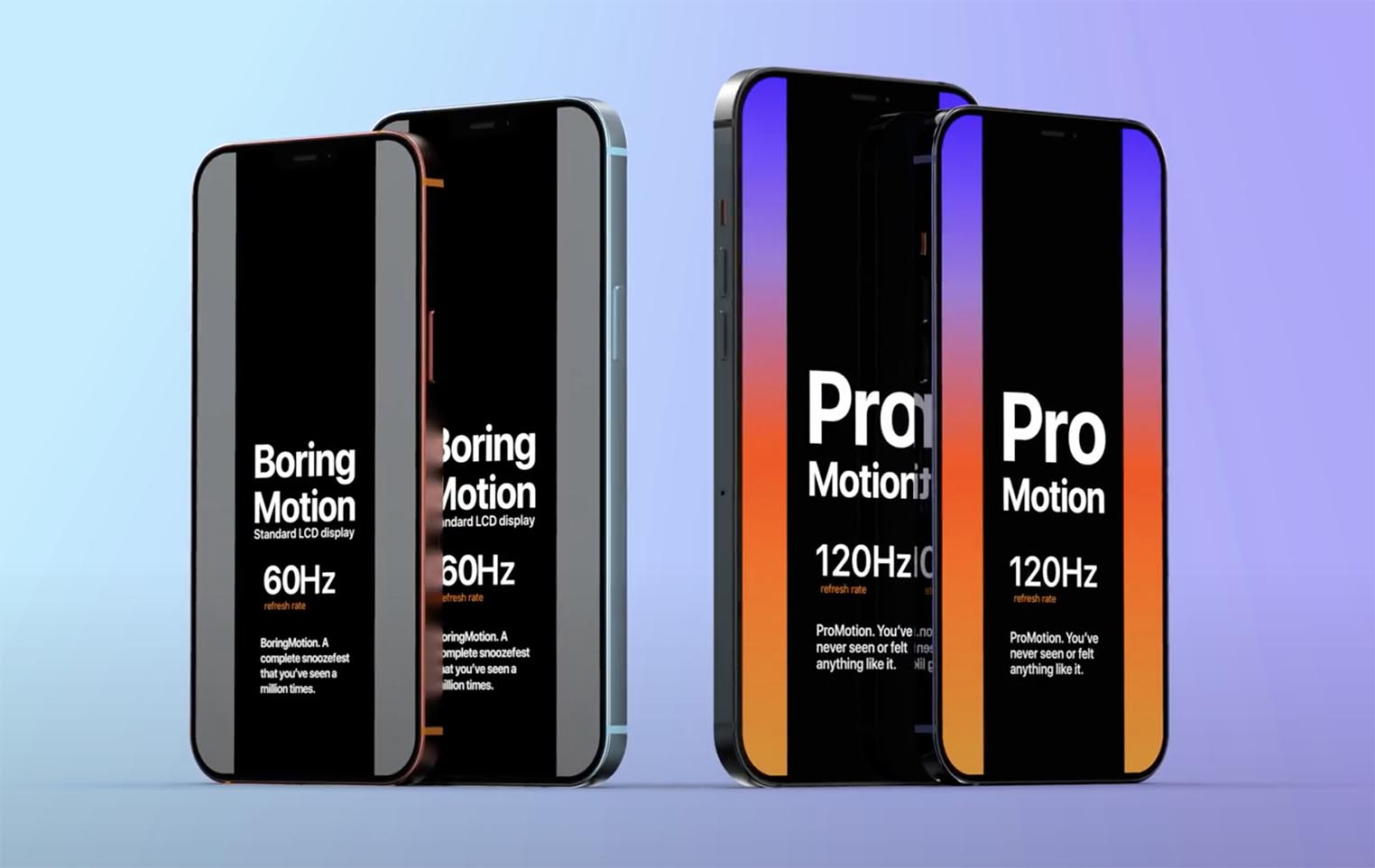 ProMotion iPhone 12 Pro