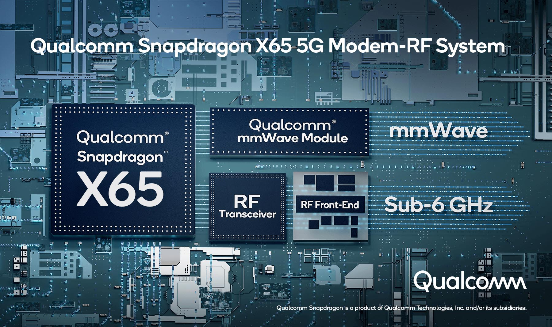 Qualcomm modem 5G Snapdragon X65