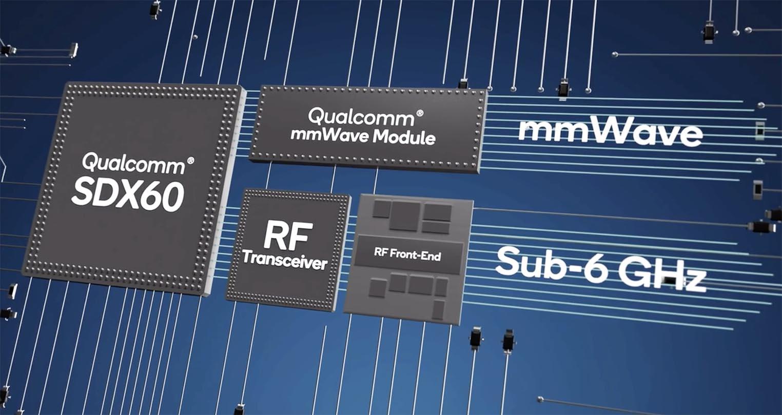 Qualcomm SDX500