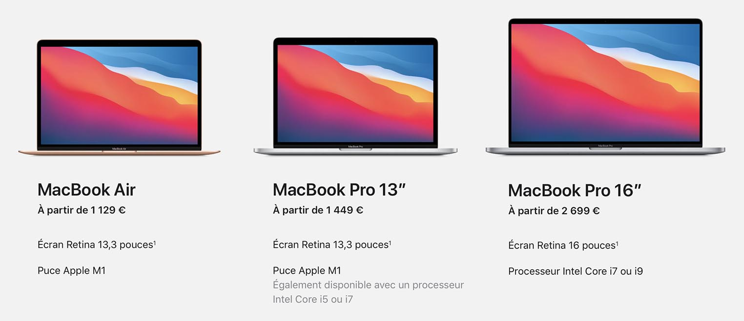 MacBook Air MacBook Pro fin 2020