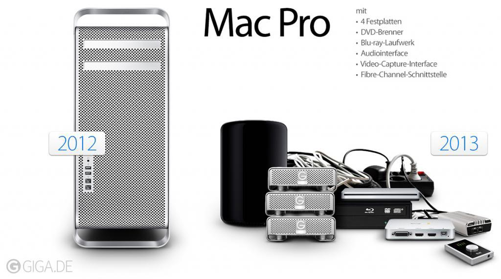 Mac Pro 2013 modules