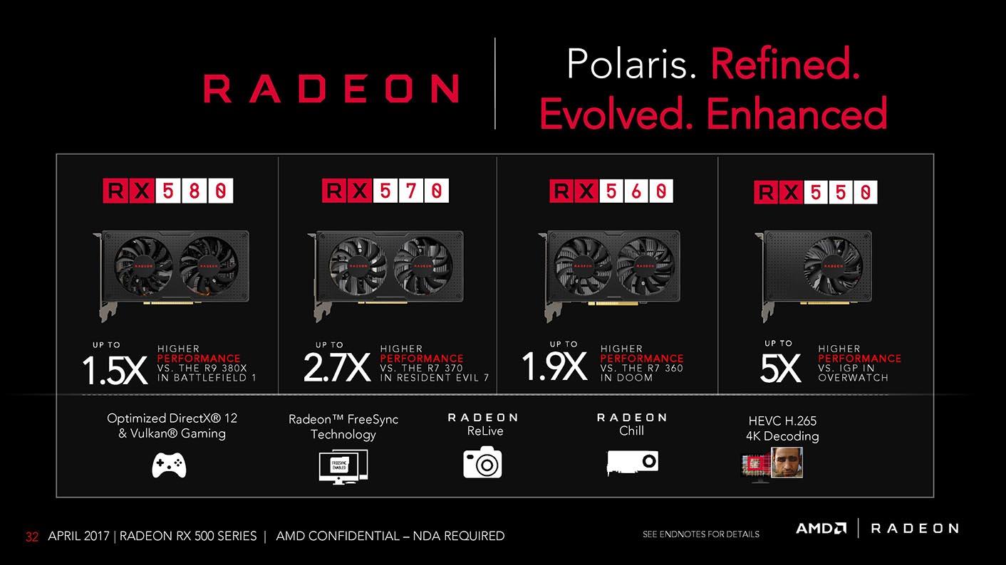 Radeon RX500