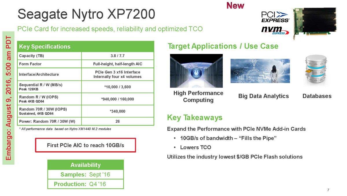 Seagate Nytro XP7200