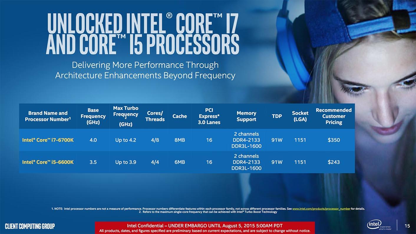 Intel Skylake 6600K 6700K