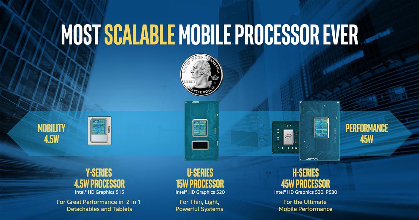 Skylake processeurs mobiles