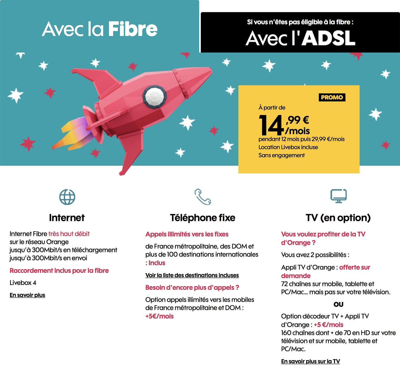 Sosh promo fibre
