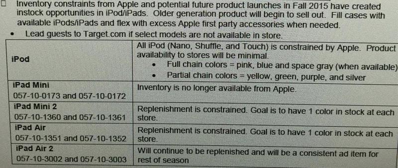 Stock iPad Target