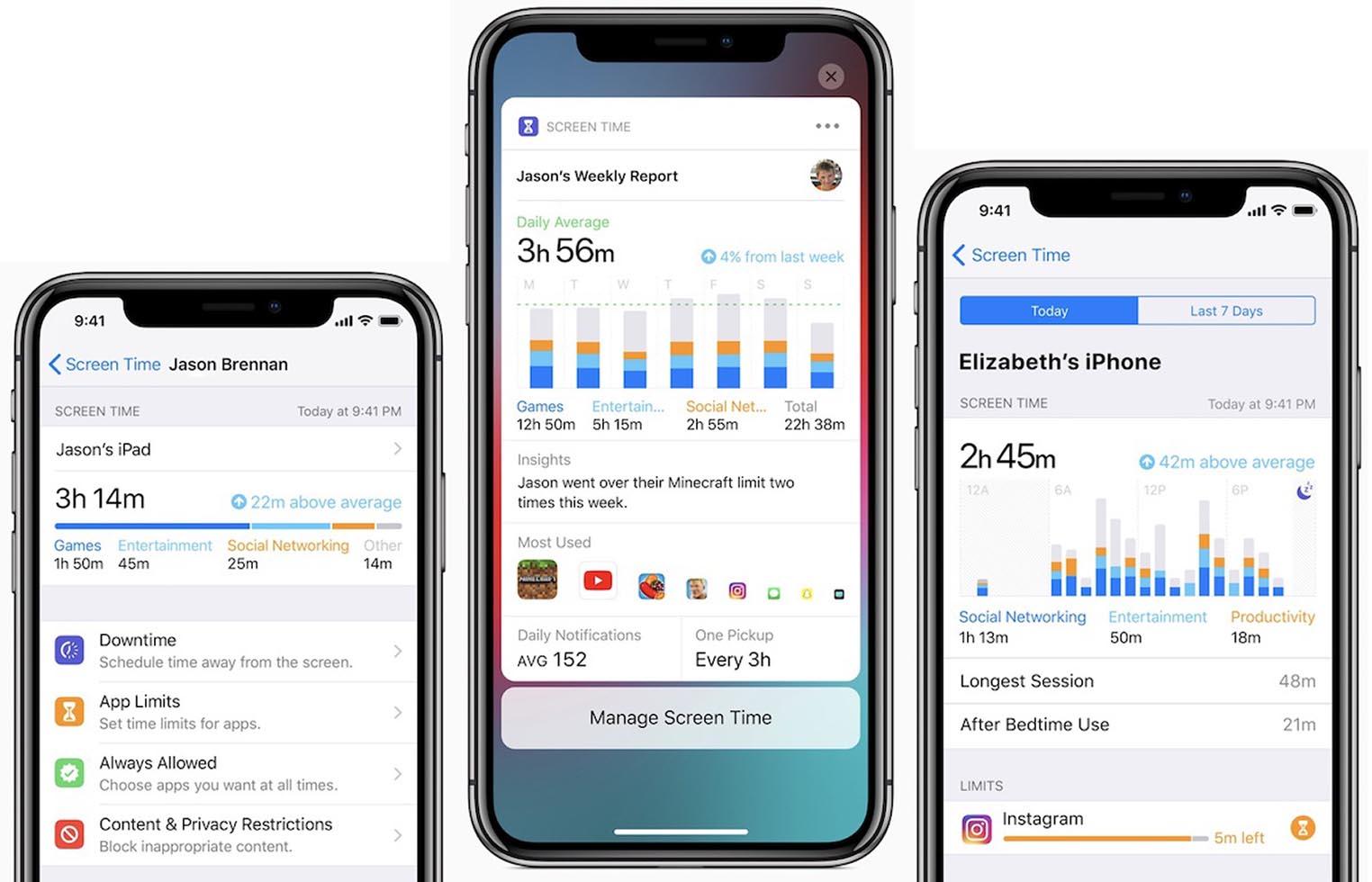 iOS Temps d'écran