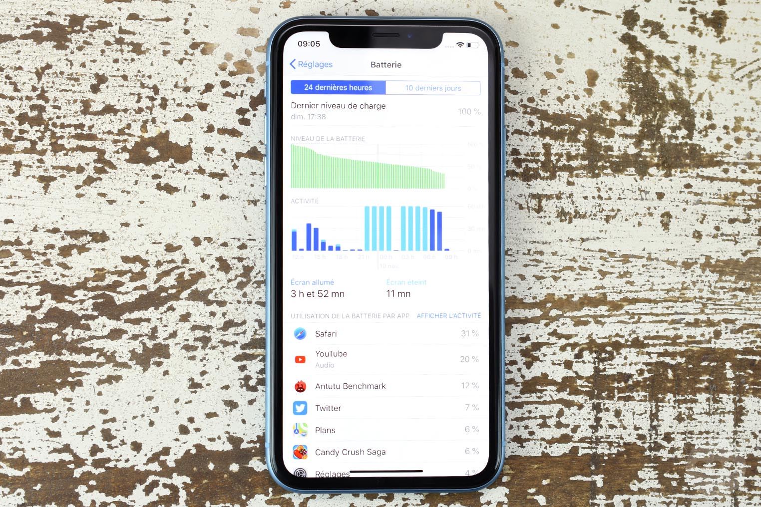 Test iPhone XR batterie