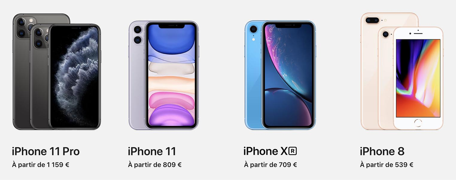 Gamme iPhone 2019