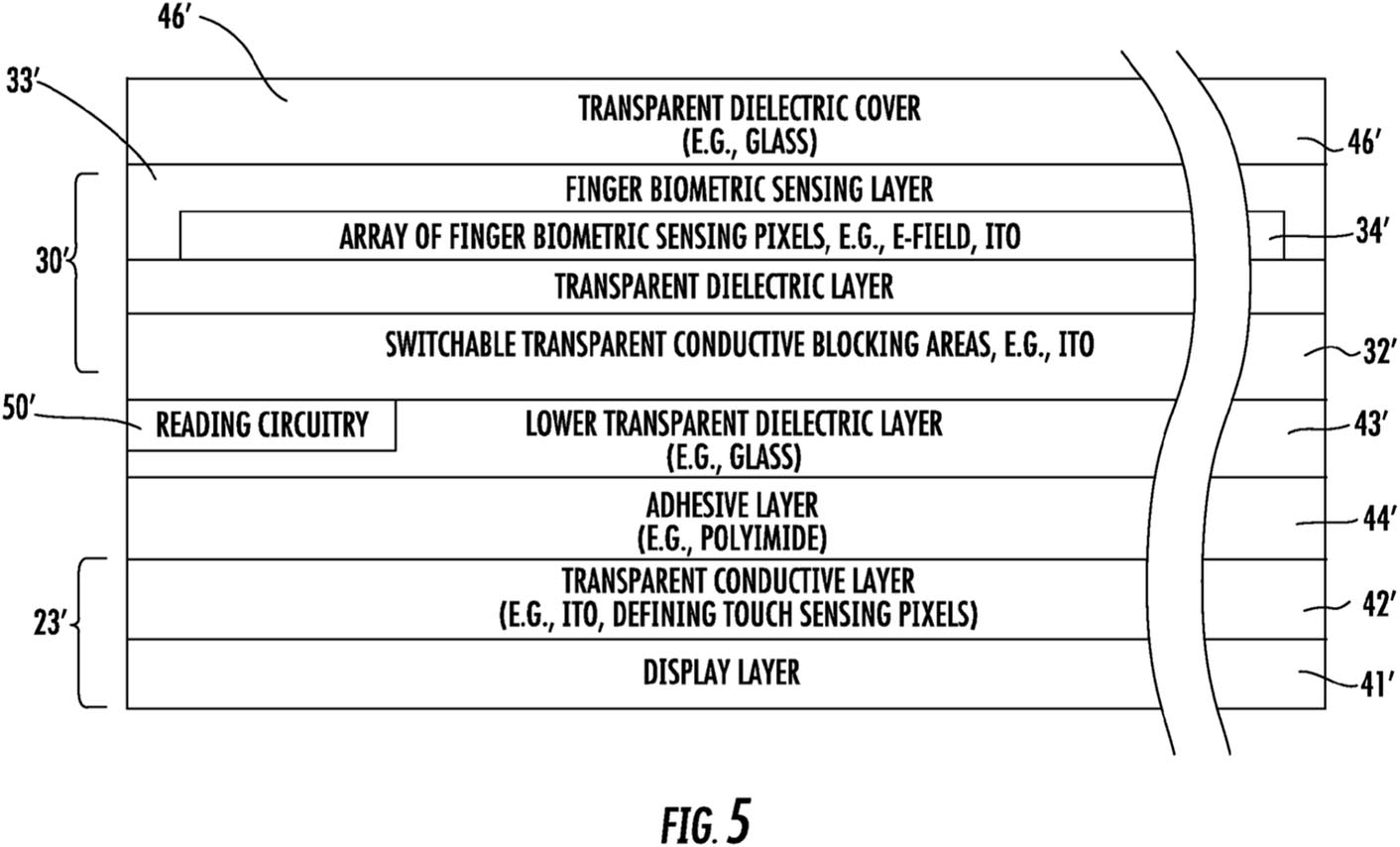 Touch ID écran brevet