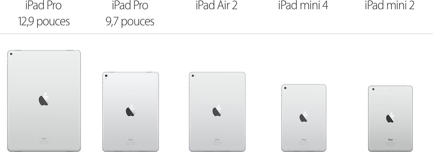 iPad 2016 lineup