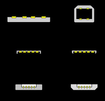 Formats USB