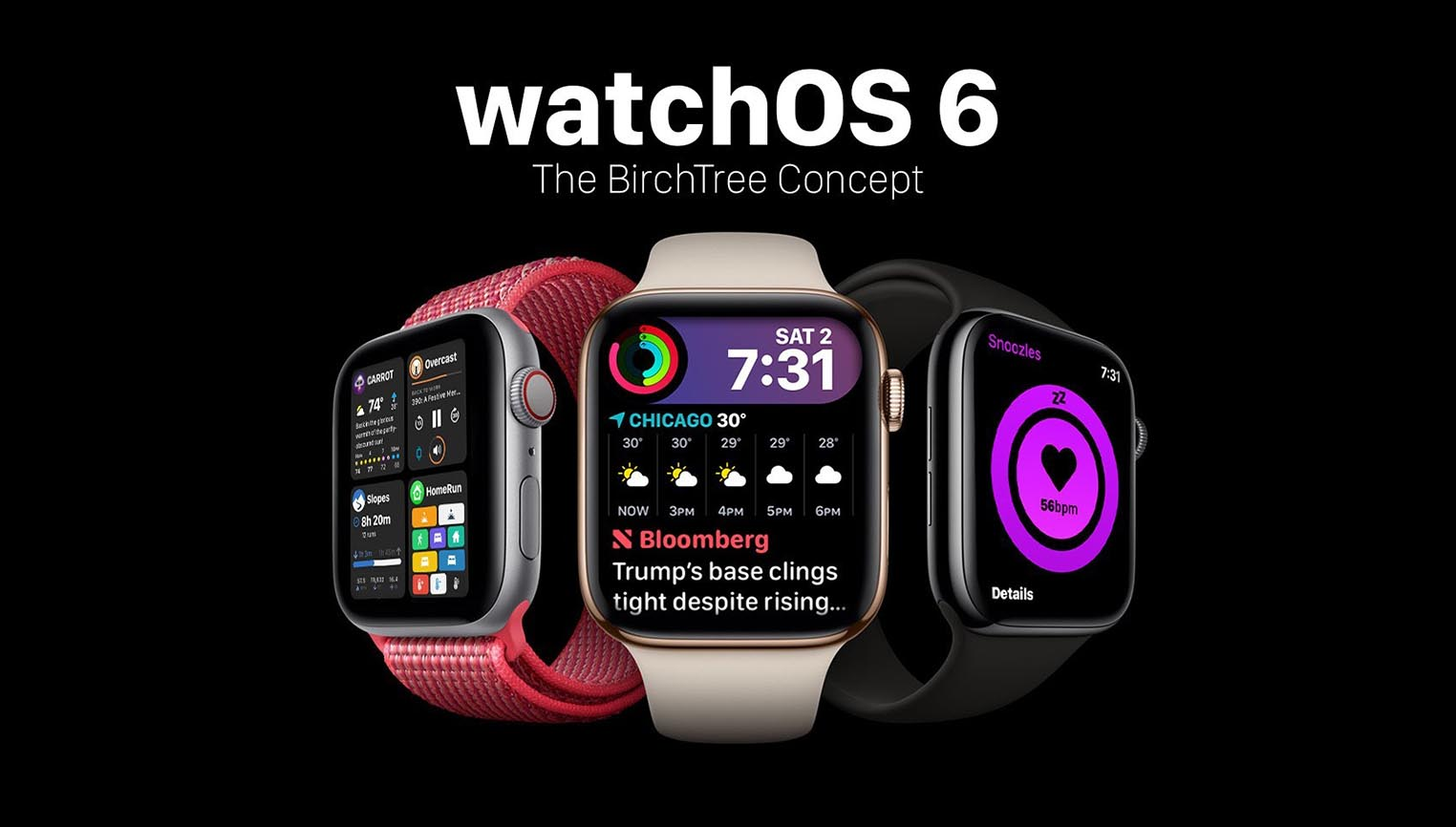 Concept watchOS 6