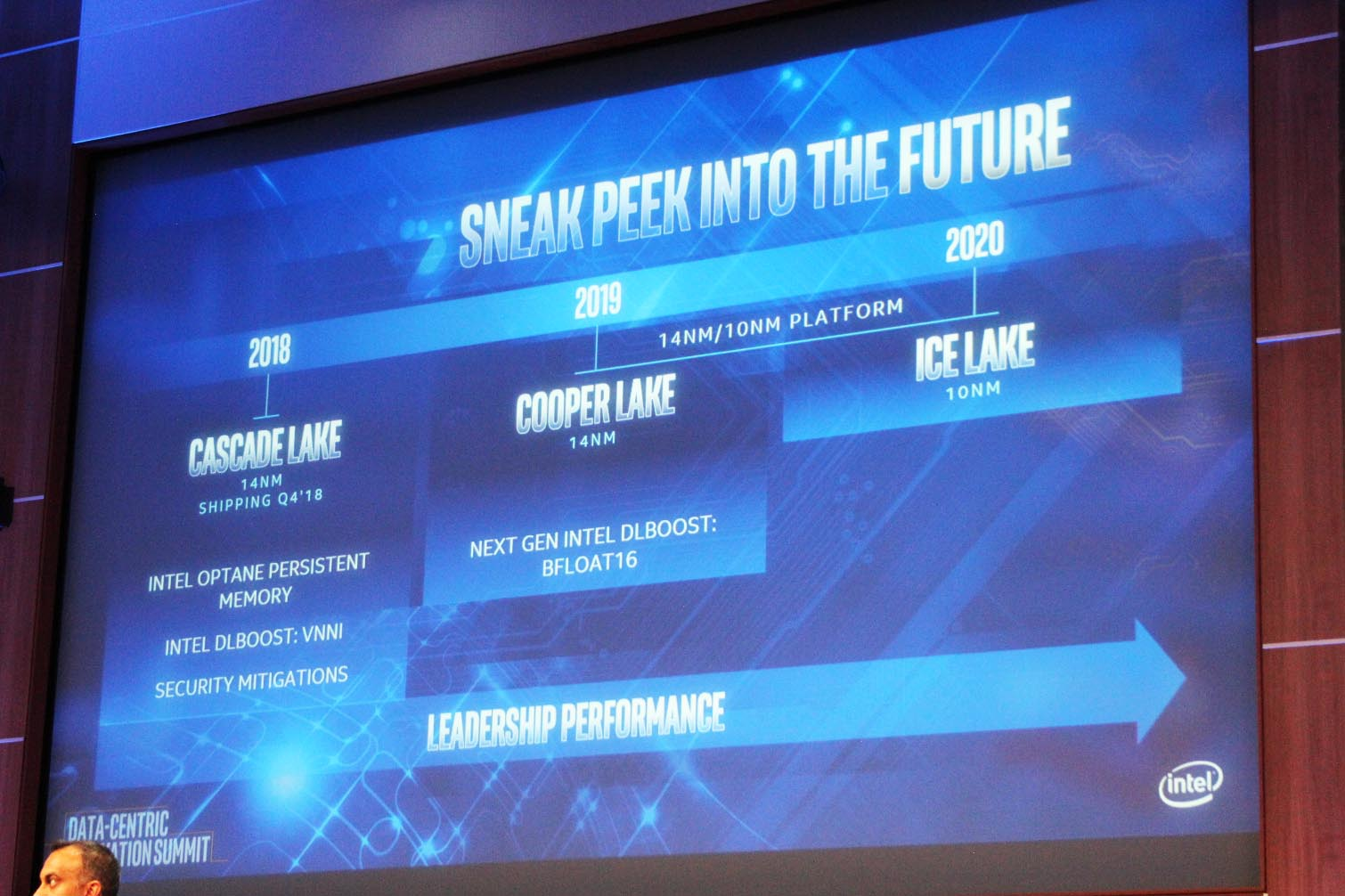 Intel Xeon roadmap 2020